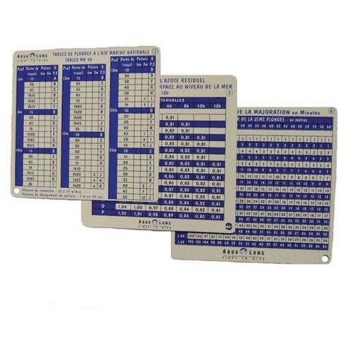 Tables de Plongée MN90